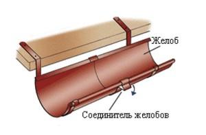 osob_vodost_zelobov
